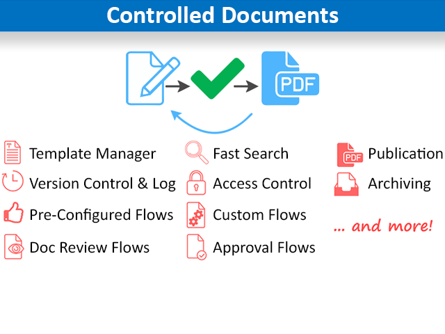 Controlled Documents
