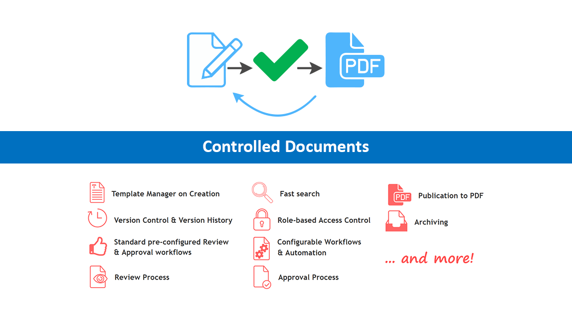 Controlled Documents in CtrlDocs solutions are empowered by modern features for storing, finding and creating content