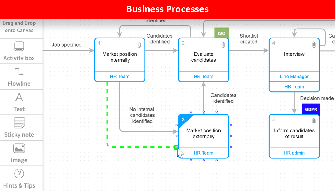 Business Processes can be captured, published and managed with advanced but easy-to-use tools in Visual QMS