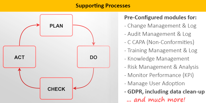 Expand Visual QMS to support all sorts of supporting quality processes